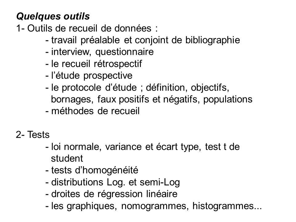 Quelques outils 1- Outils de recueil de données : - travail préalable et conjoint de bibliographie.