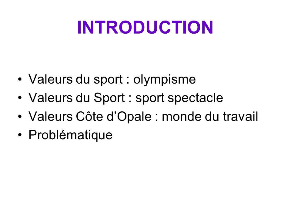 INTRODUCTION Valeurs du sport : olympisme