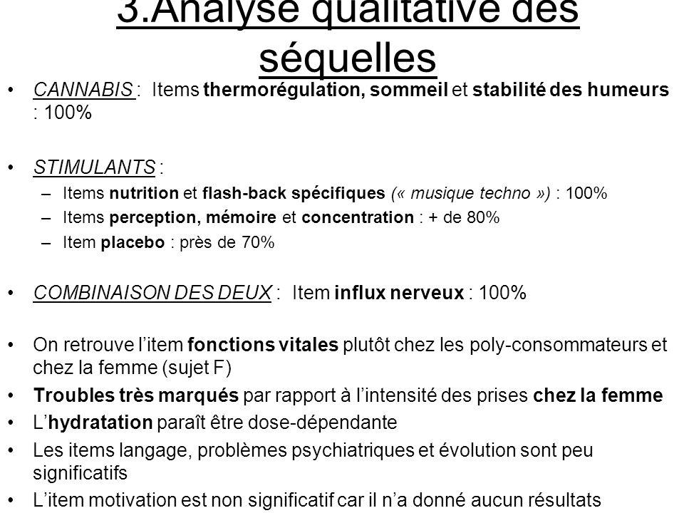 3.Analyse qualitative des séquelles