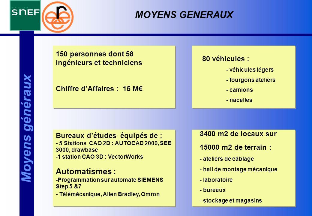 Moyens généraux MOYENS GENERAUX Automatismes : 150 personnes dont 58