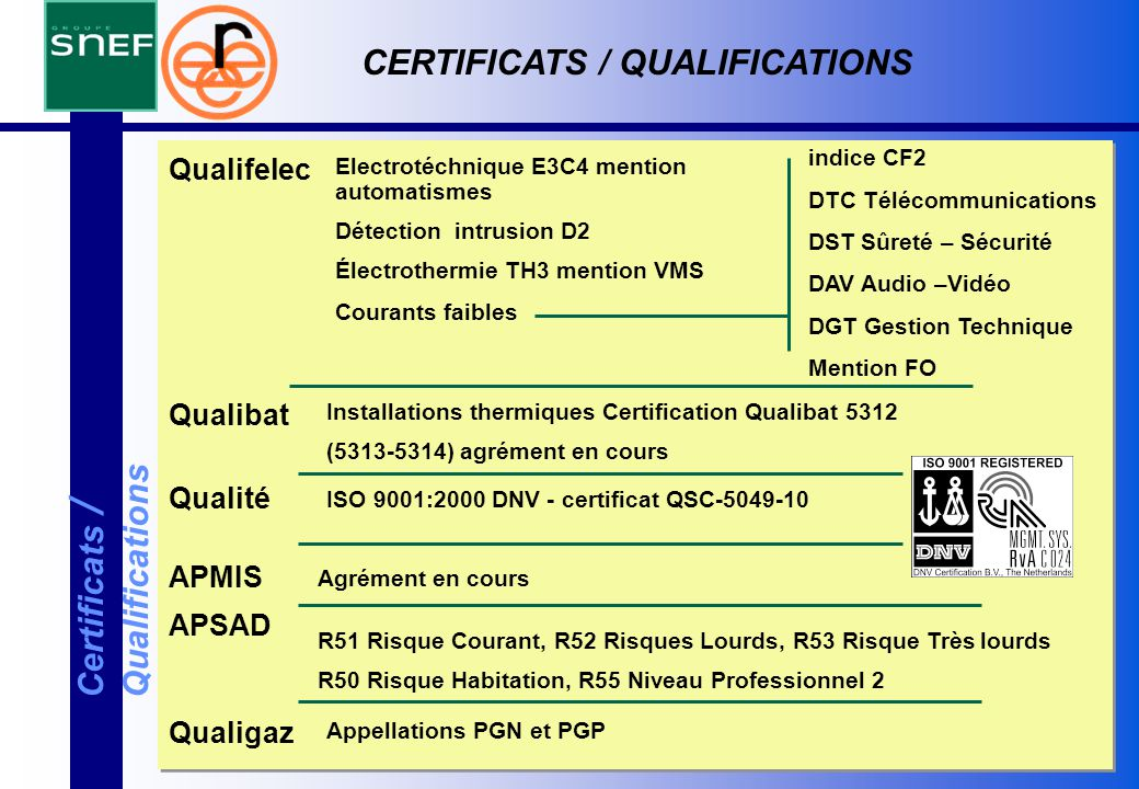CERTIFICATS / QUALIFICATIONS