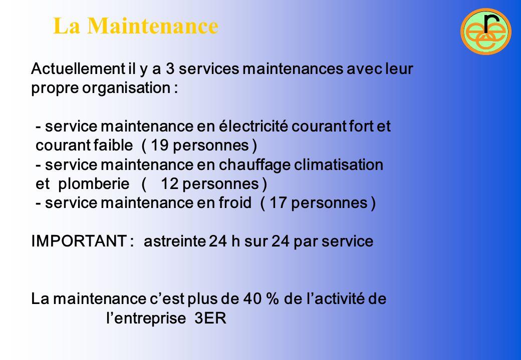 La Maintenance Actuellement il y a 3 services maintenances avec leur propre organisation : - service maintenance en électricité courant fort et.