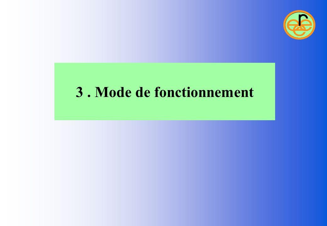 3 . Mode de fonctionnement