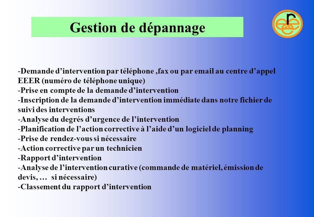 Gestion de dépannage Demande d'intervention par téléphone ,fax ou par email au centre d'appel EEER (numéro de téléphone unique)