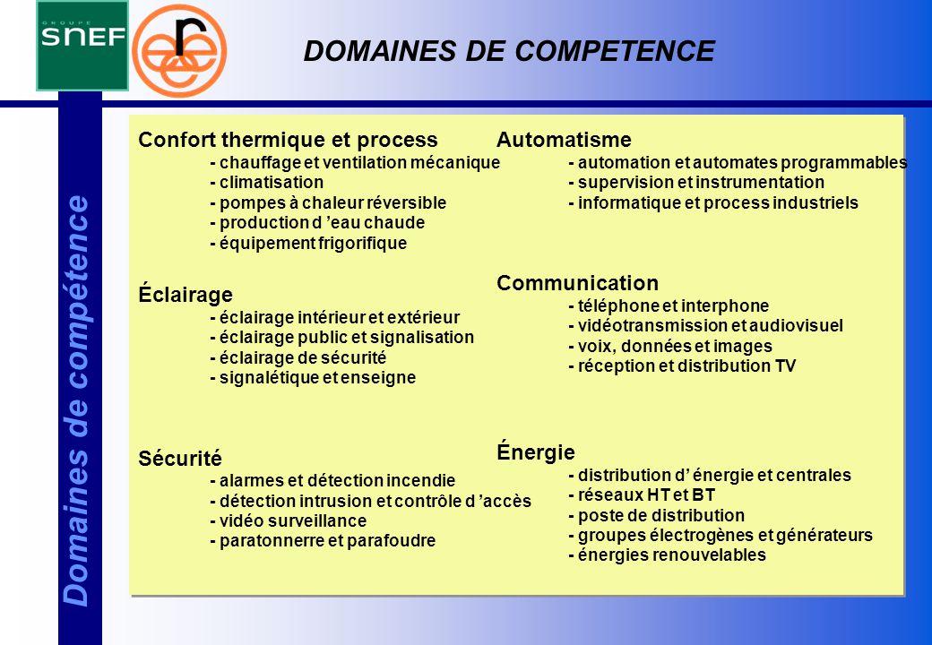 Domaines de compétence