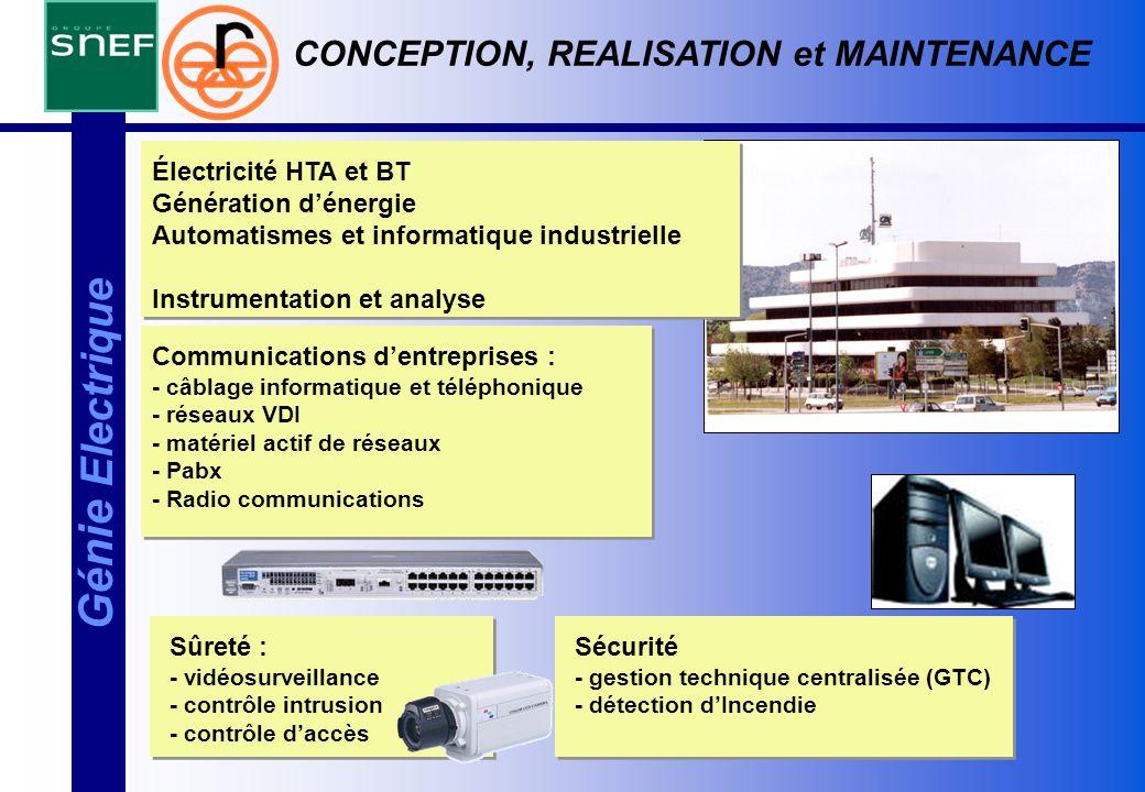 Génie Electrique CONCEPTION, REALISATION et MAINTENANCE