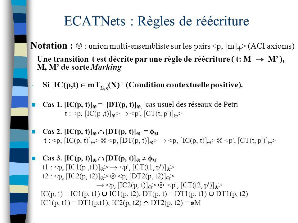 ECATNets : Règles de réécriture
