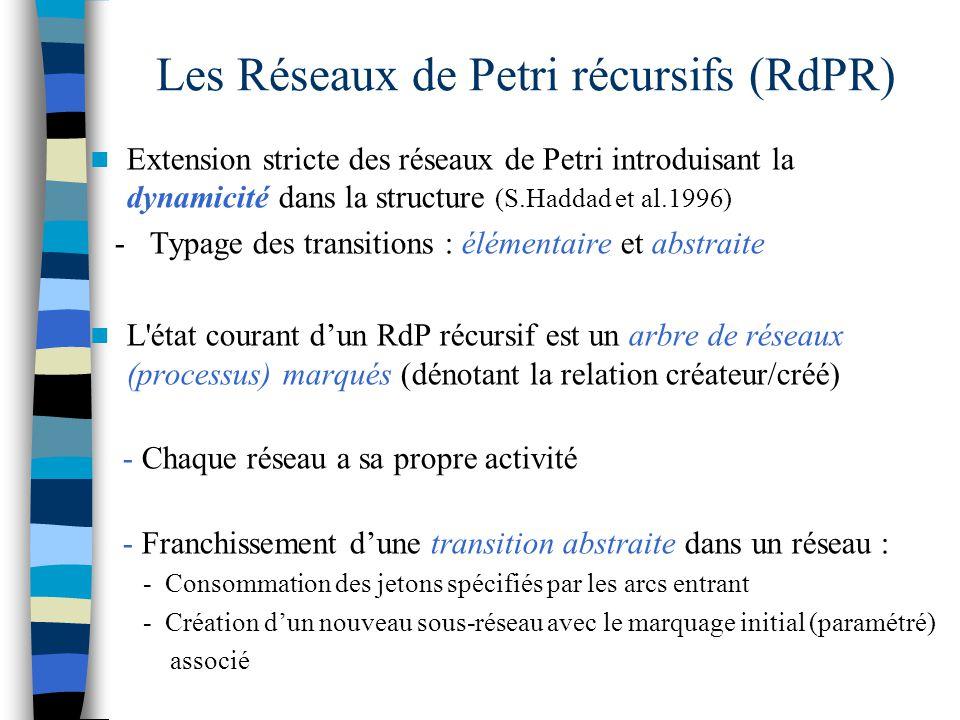 Les Réseaux de Petri récursifs (RdPR)