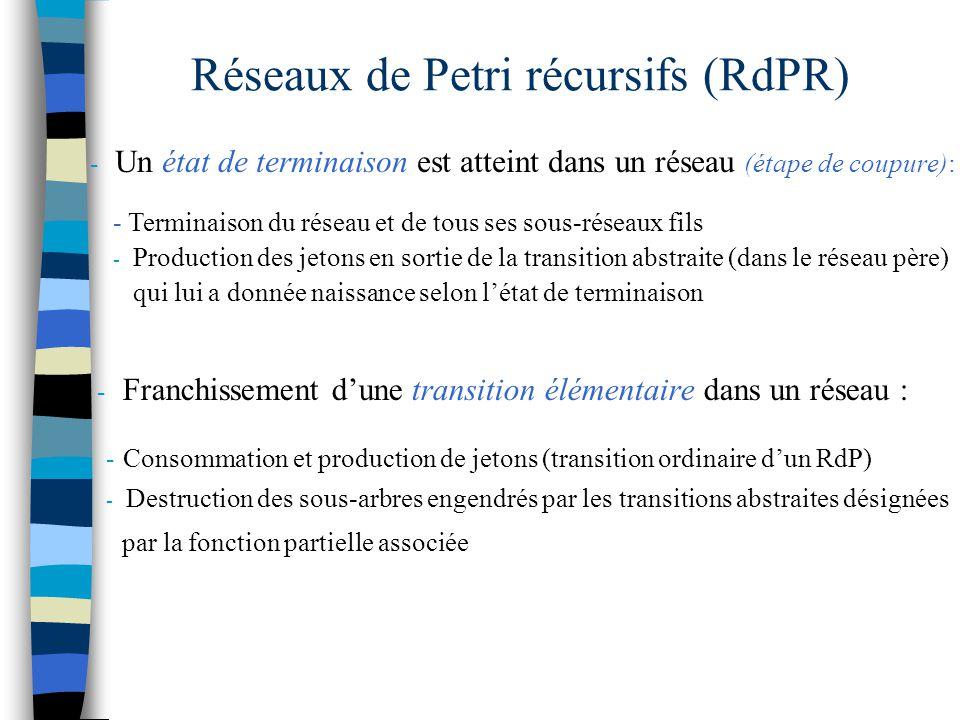 Réseaux de Petri récursifs (RdPR)