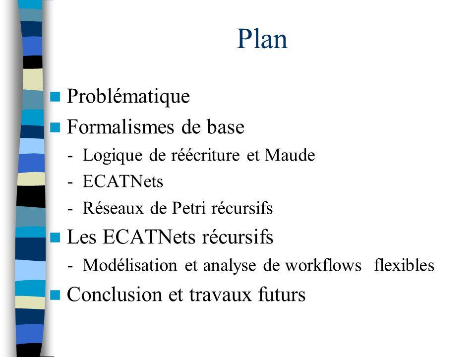Plan Problématique Formalismes de base Les ECATNets récursifs