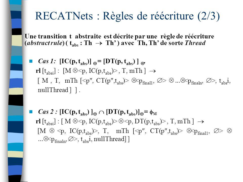 RECATNets : Règles de réécriture (2/3)