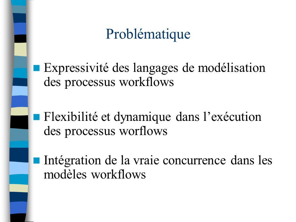 Problématique Expressivité des langages de modélisation des processus workflows. Flexibilité et dynamique dans l'exécution des processus worflows.