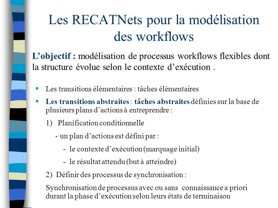 Les RECATNets pour la modélisation des workflows