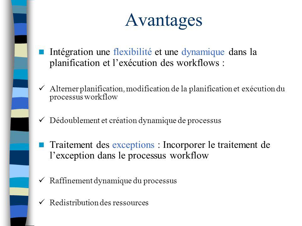 Avantages Intégration une flexibilité et une dynamique dans la planification et l'exécution des workflows :