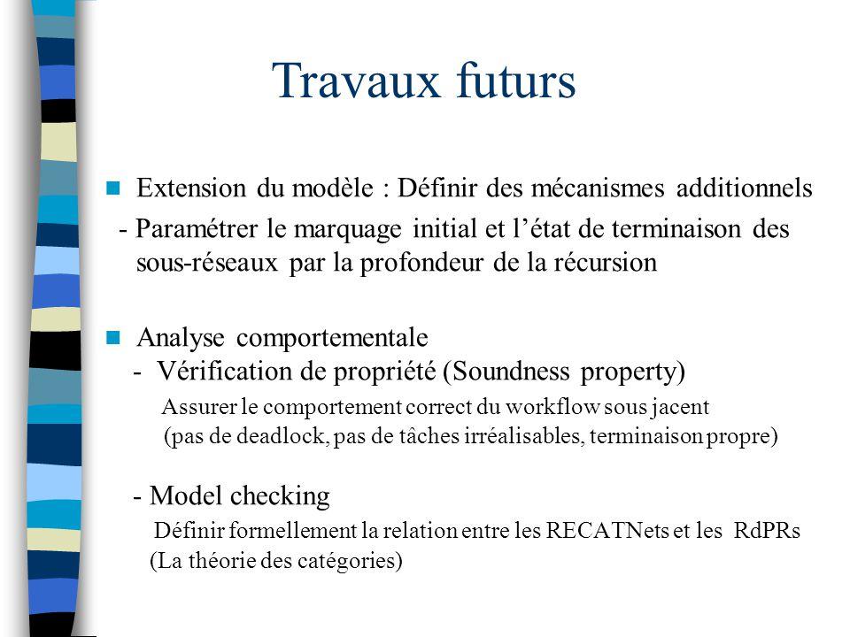 Travaux futurs Extension du modèle : Définir des mécanismes additionnels.