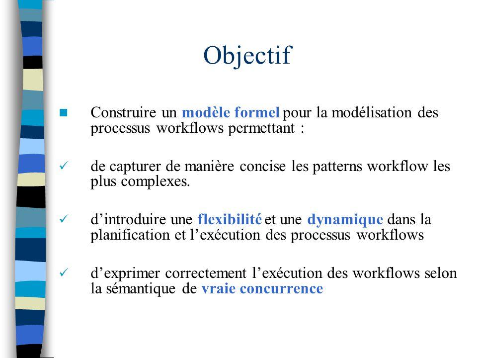 Objectif Construire un modèle formel pour la modélisation des processus workflows permettant :