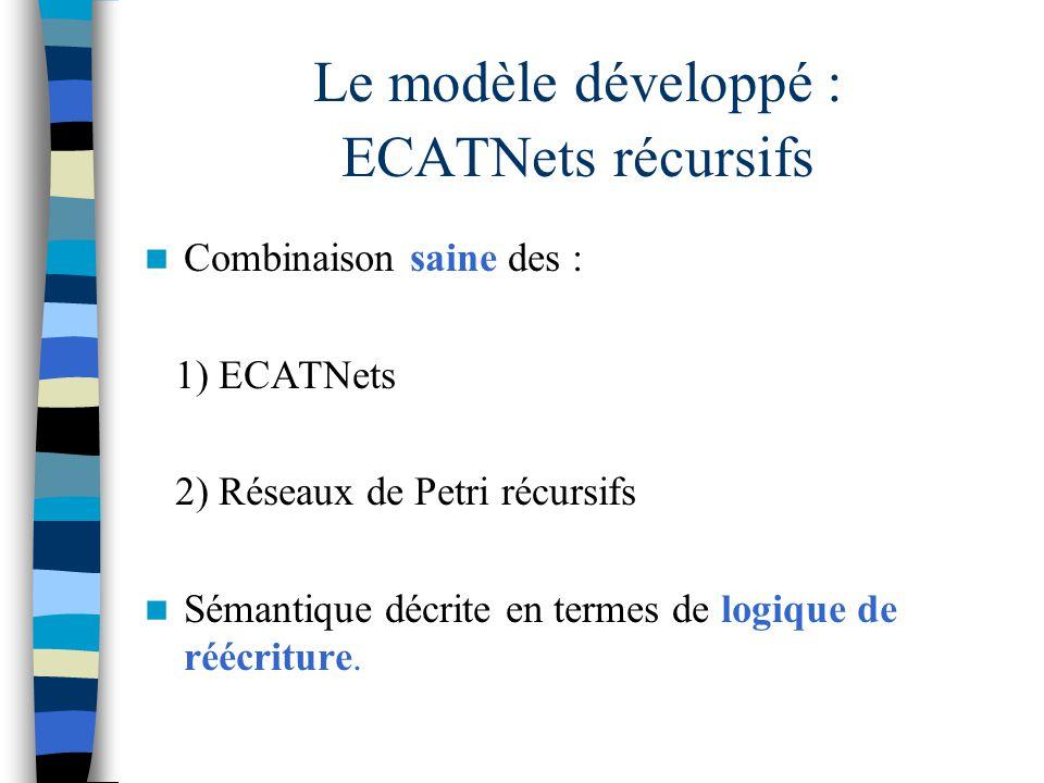 Le modèle développé : ECATNets récursifs