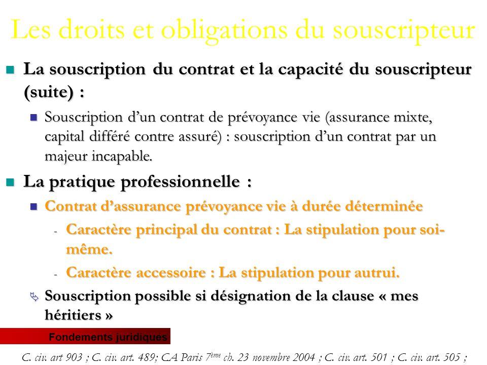 Les droits et obligations du souscripteur