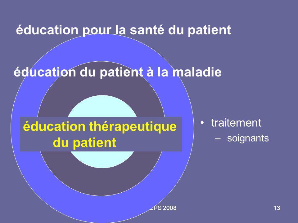 éducation pour la santé du patient