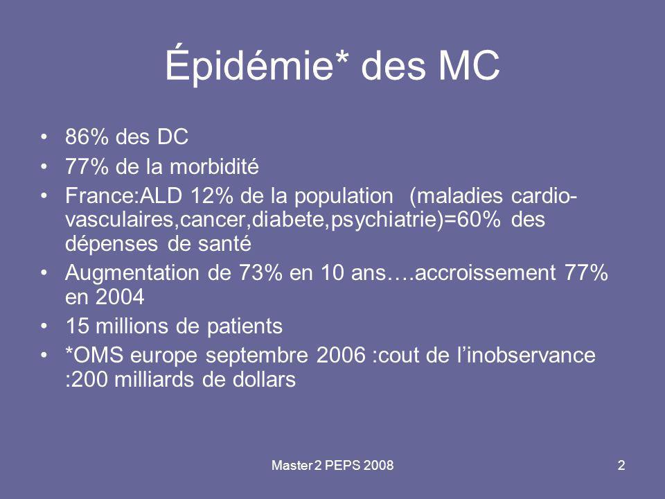 Épidémie* des MC 86% des DC 77% de la morbidité