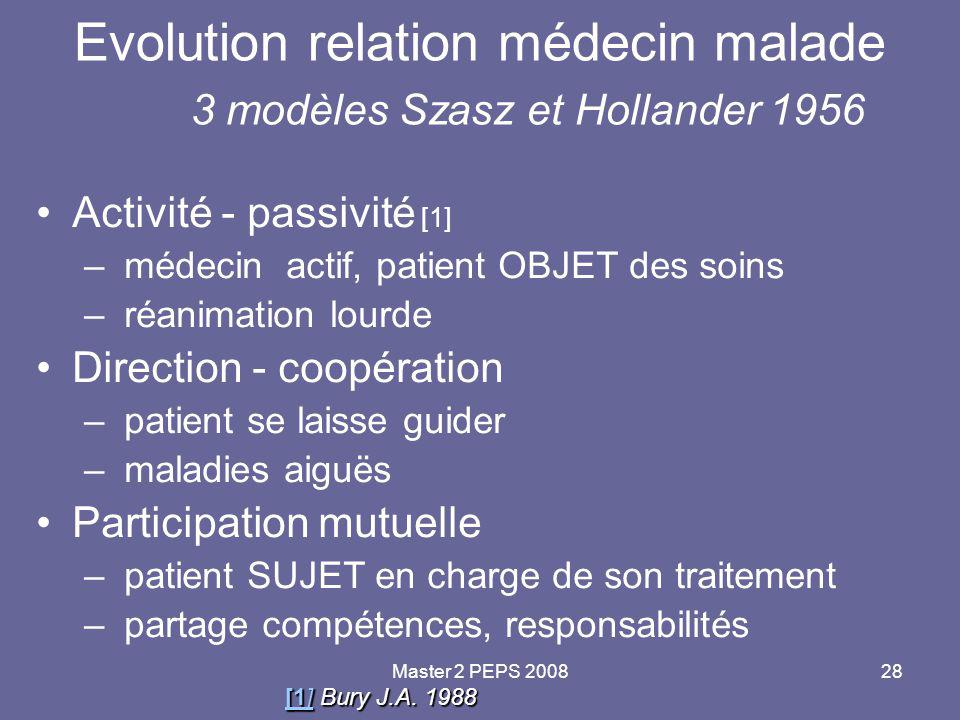 Evolution relation médecin malade 3 modèles Szasz et Hollander 1956
