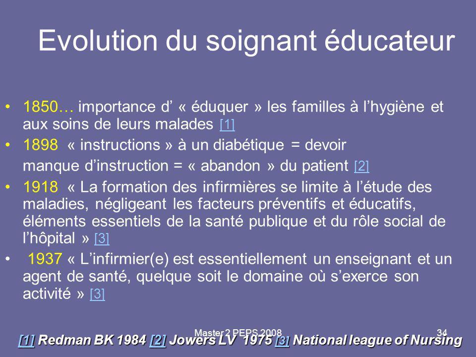 Evolution du soignant éducateur