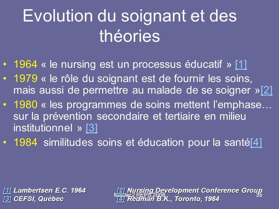 Evolution du soignant et des théories