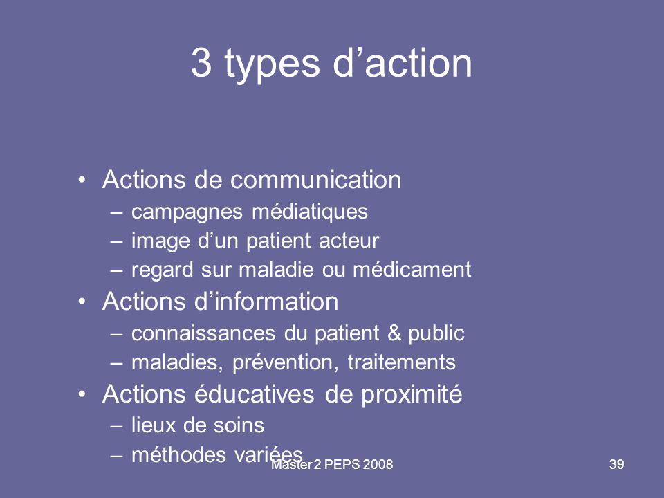 3 types d'action Actions de communication Actions d'information