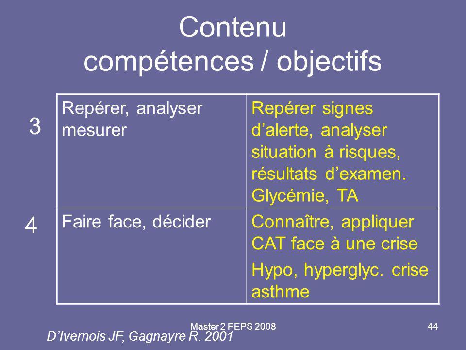 Contenu compétences / objectifs