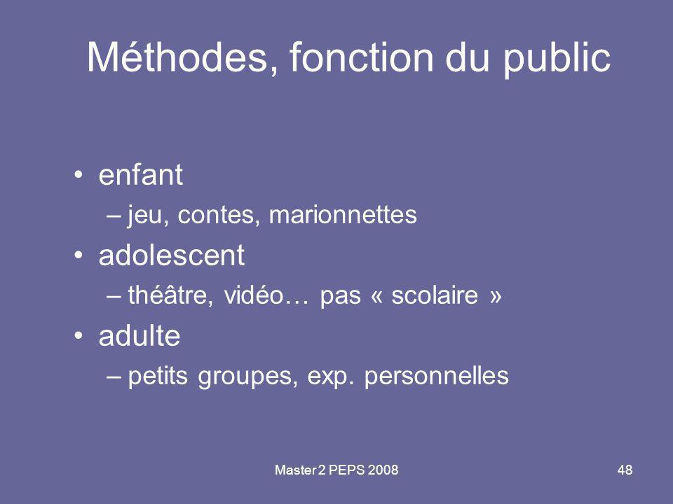 Méthodes, fonction du public