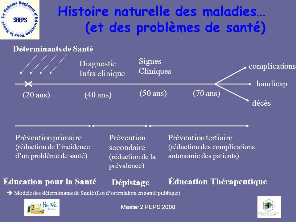 Histoire naturelle des maladies… (et des problèmes de santé)