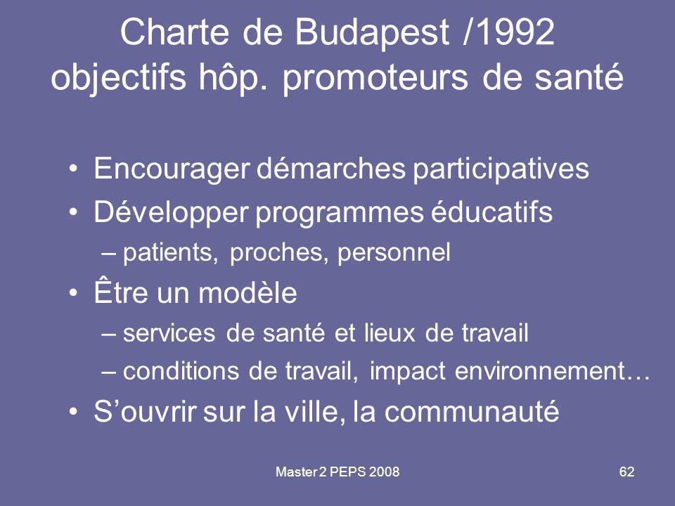 Charte de Budapest /1992 objectifs hôp. promoteurs de santé
