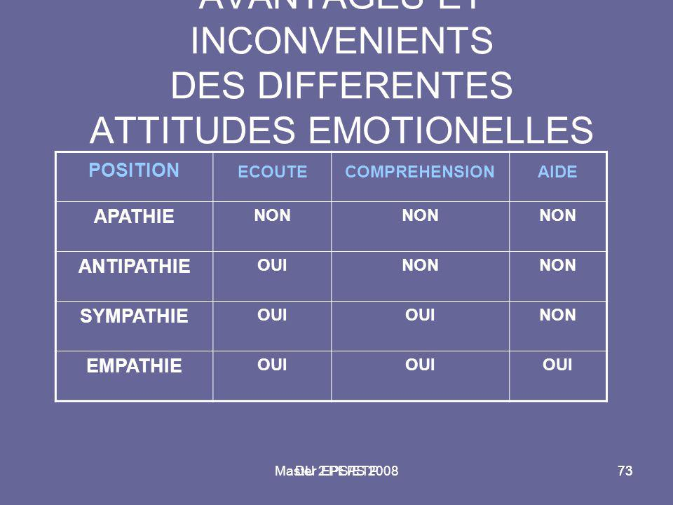 AVANTAGES ET INCONVENIENTS DES DIFFERENTES ATTITUDES EMOTIONELLES
