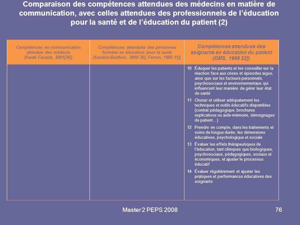 Compétences en communication attendue des médecin