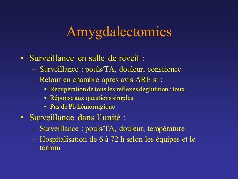 Amygdalectomies Surveillance en salle de réveil :