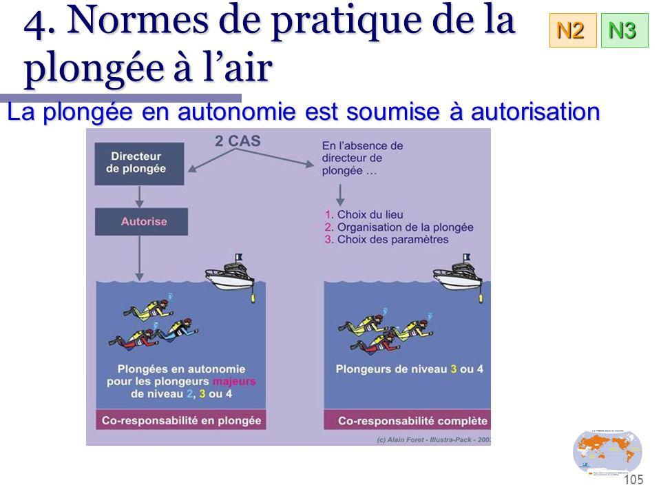 4. Normes de pratique de la plongée à l'air