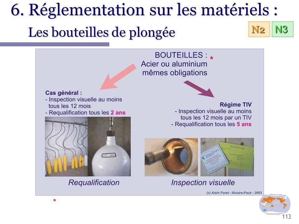 6. Réglementation sur les matériels : Les bouteilles de plongée