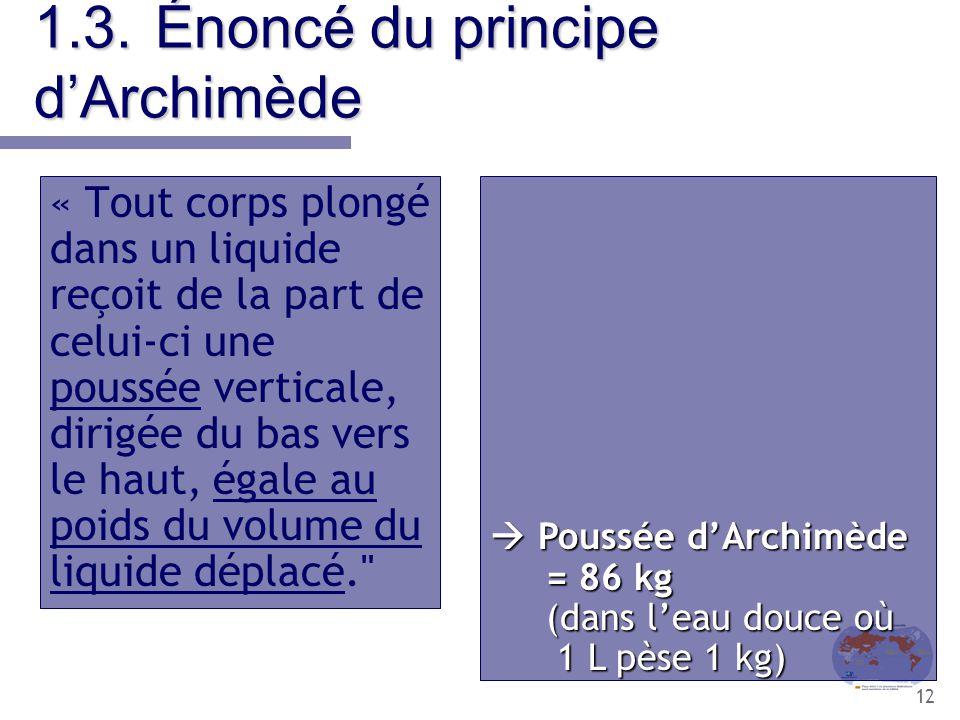1.3. Énoncé du principe d'Archimède