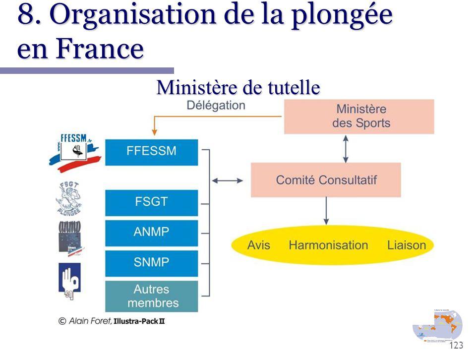 8. Organisation de la plongée en France