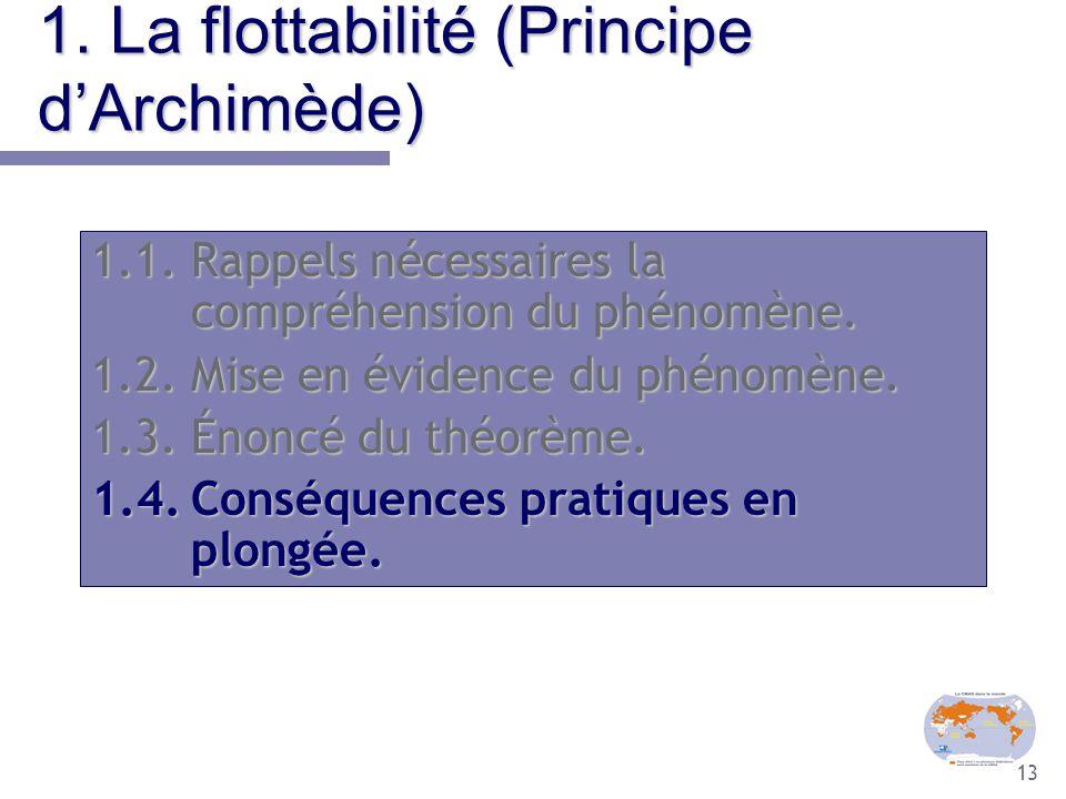1. La flottabilité (Principe d'Archimède)