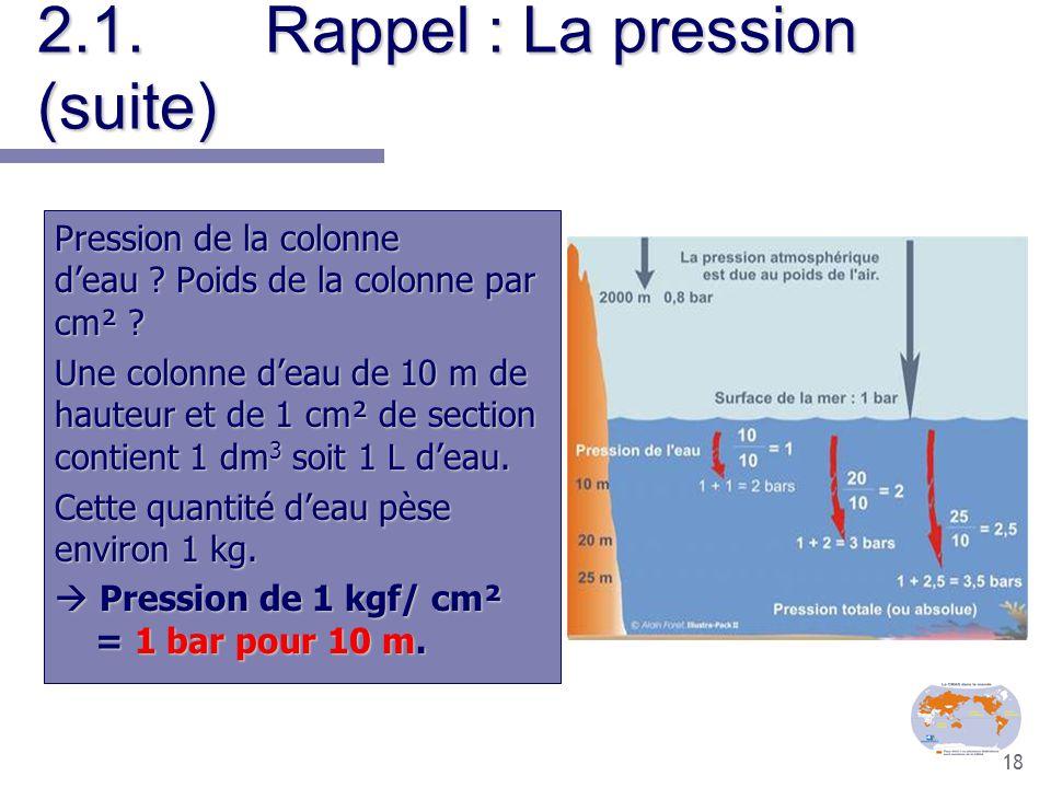 2.1. Rappel : La pression (suite)