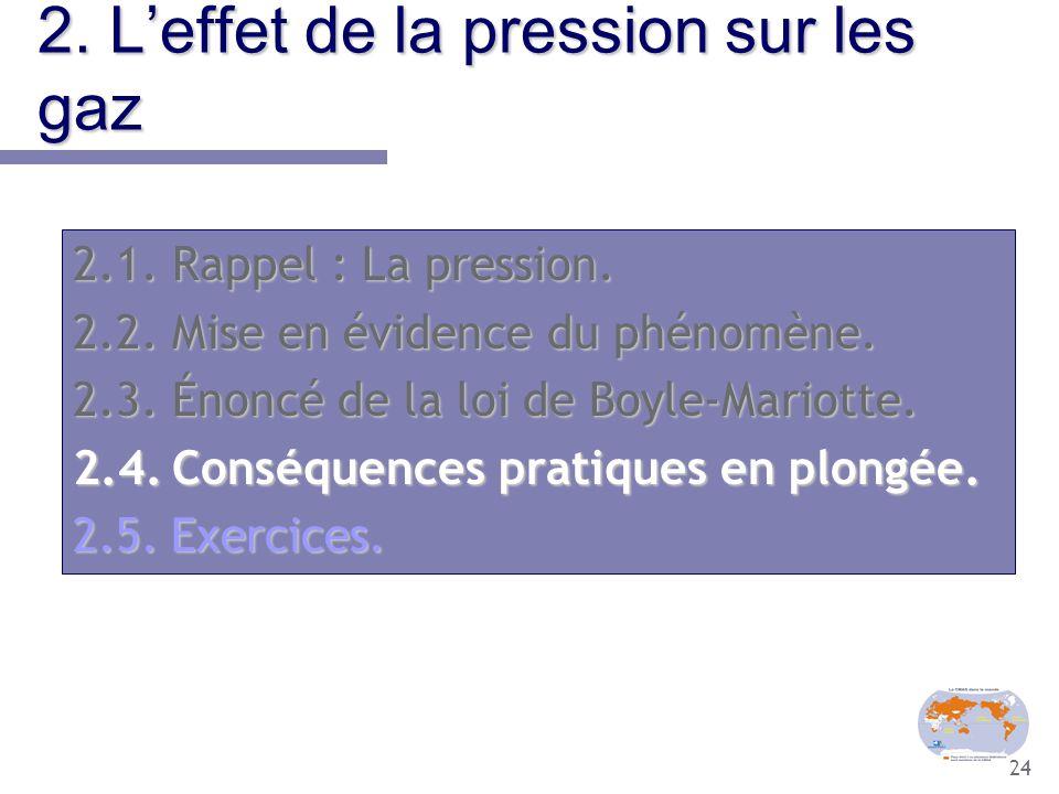 2. L'effet de la pression sur les gaz