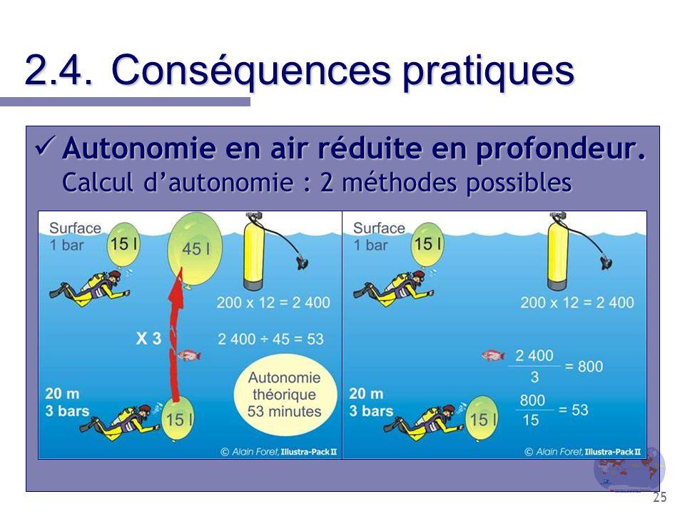 2.4. Conséquences pratiques