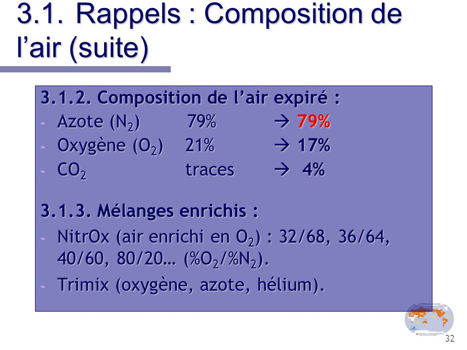 3.1. Rappels : Composition de l'air (suite)