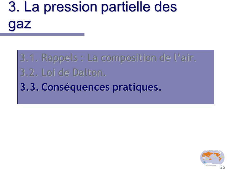 3. La pression partielle des gaz