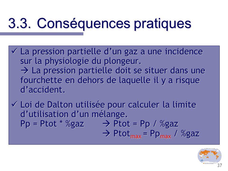 3.3. Conséquences pratiques