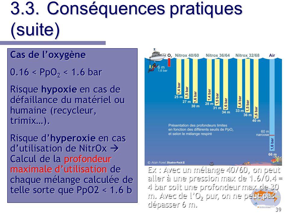 3.3. Conséquences pratiques (suite)