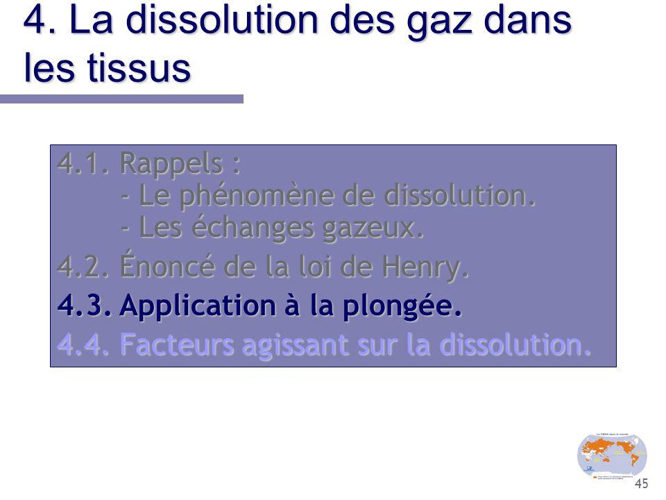 4. La dissolution des gaz dans les tissus