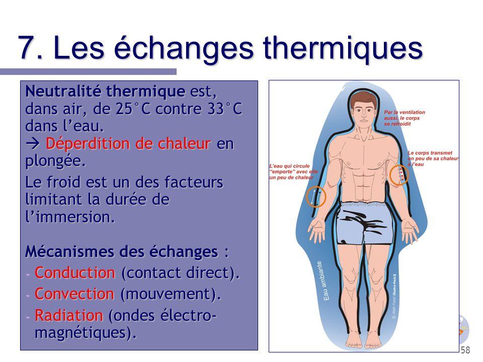 7. Les échanges thermiques
