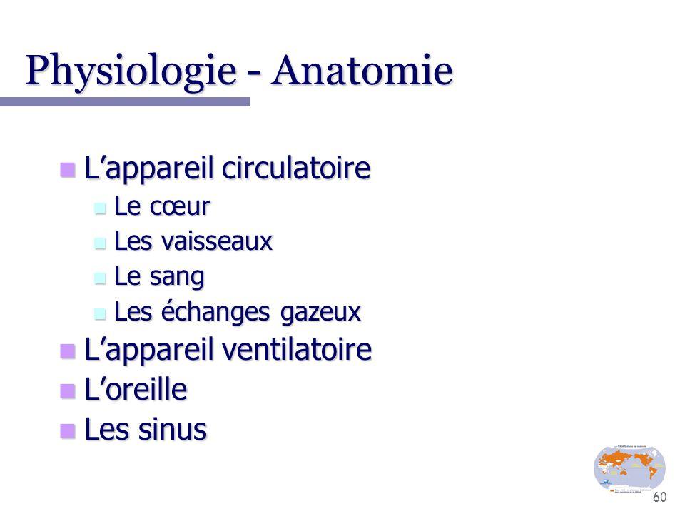 Physiologie - Anatomie